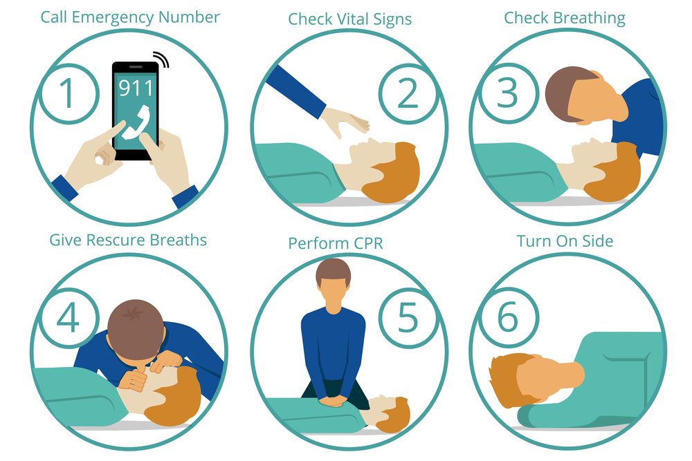 Start a Cape Coral CPR Instructor Business Opportunity Florida